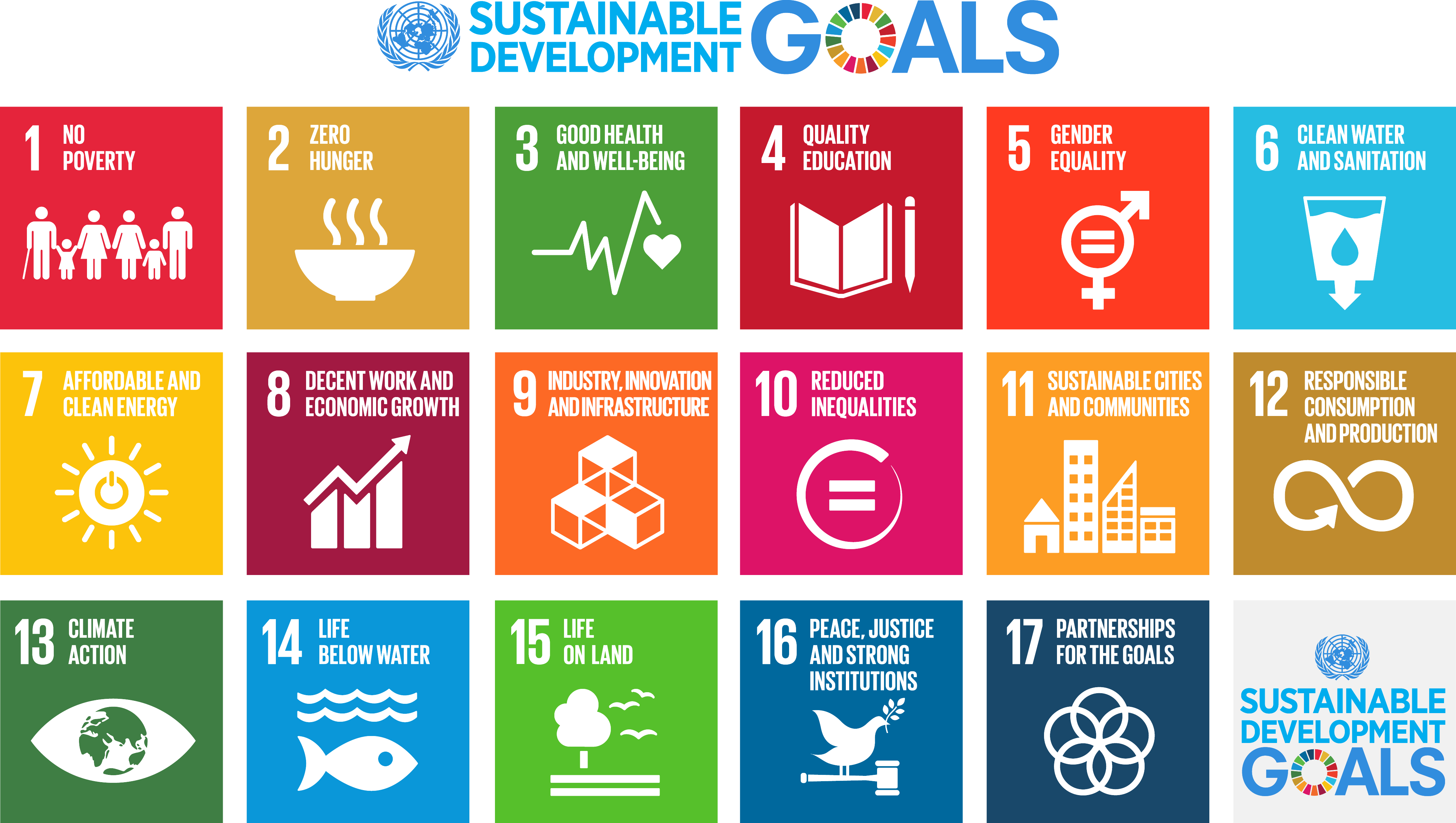 Image of icon grid of sustainability goals. These are as follows: No poverty, zero hunger, good health, quality education, gender equality, clean water and sanitisation, affordable energy, decent work and economic growth, innovation, reduced inequalities, sustainable cities, responsible consumption, climate action, life below water, life on land, peace, partnership for the goals.